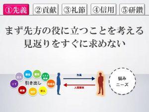 BMSプレゼン資料2015-2016③