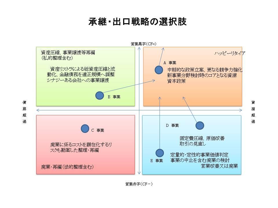 2016.07セミナー事業報告資料⑥