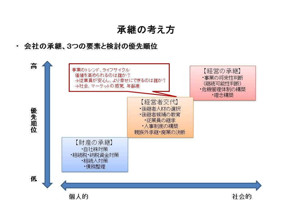 2016.07セミナー事業報告資料⑤